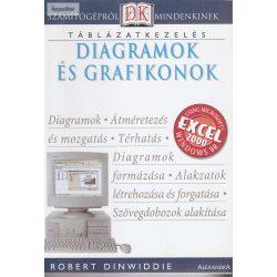 Robert Dinwiddie: Táblázatkezelés diagramok és grafikonok